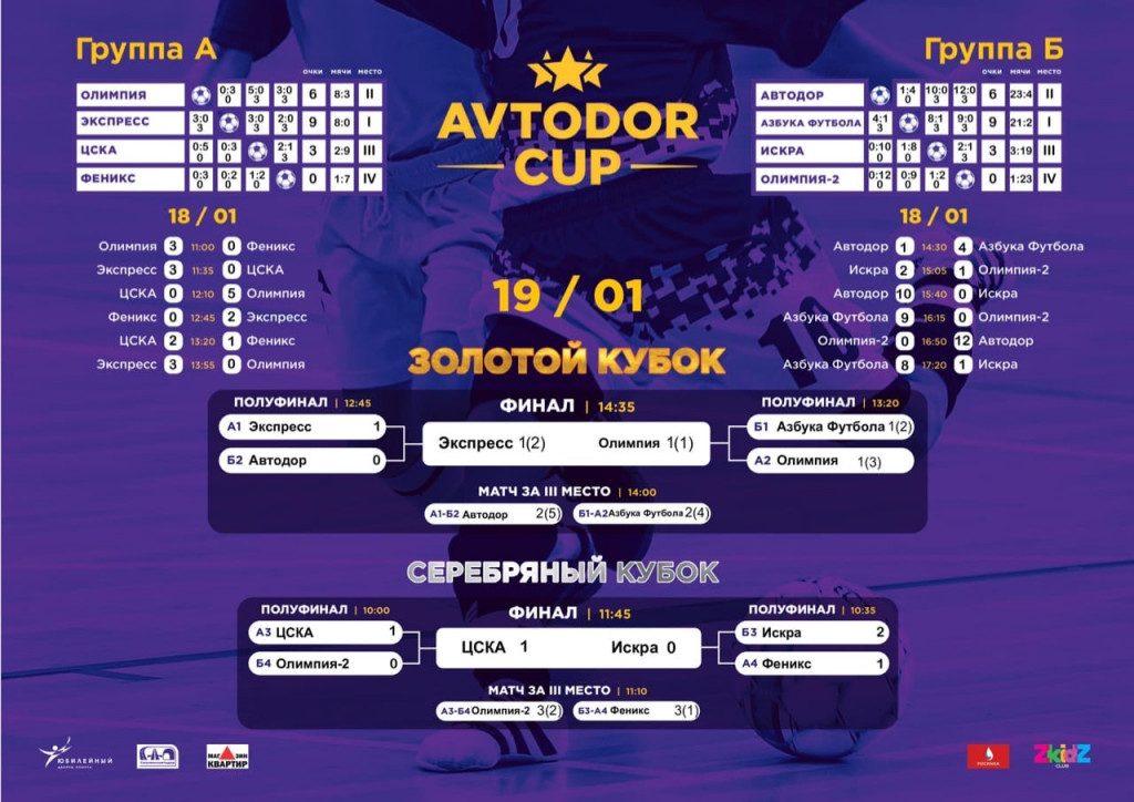 итоги восьмого Avtodor Cup