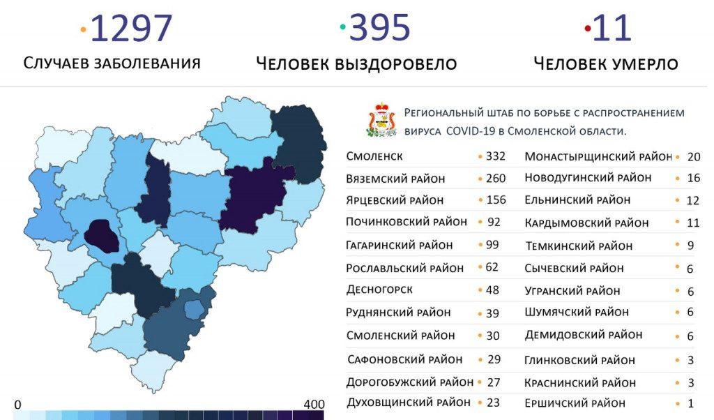 оперштаб 19 мая Смоленская область