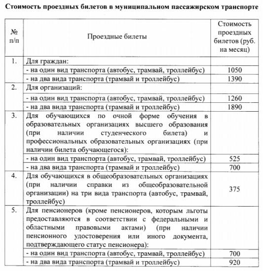 стоимость проездных билетов с муниципальном транспорте Смоленска с 1 января 2021 года