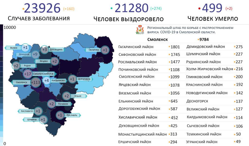 В Смоленской области новые случаи коронавируса выявили на 15 территориях