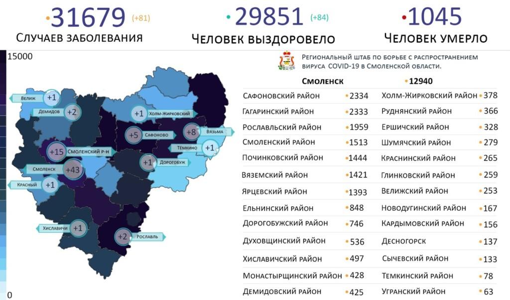 В Смоленской области коронавирус охватил 12 районов
