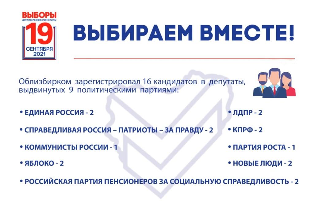 кандидаты по одномандатным округам в Госдуму VIII созыва_1 (инфографика t.me provybory_67)