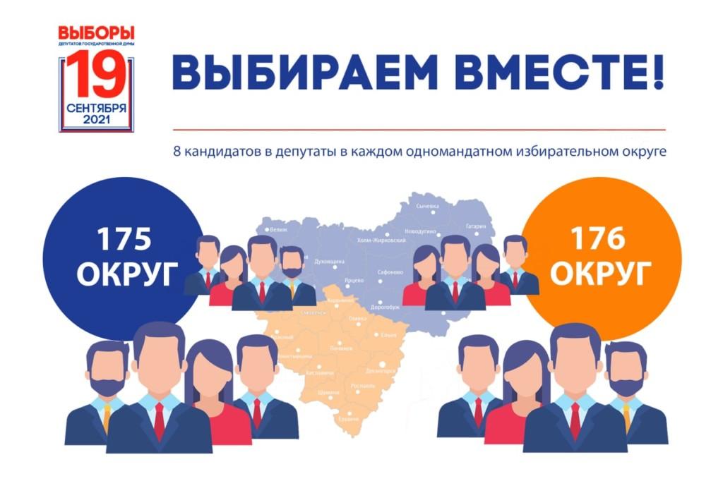 кандидаты по одномандатным округам в Госдуму VIII созыва_2 (инфографика t.me provybory_67)